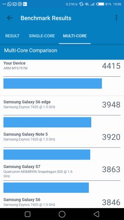 geekbench-multicore-other-devices-beat-tecno-phantom-6-plus