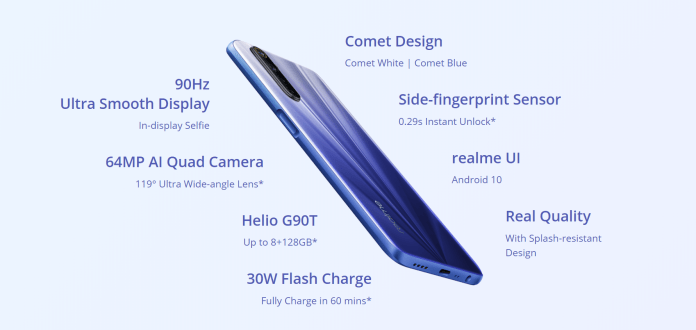 Realme 6 Official Specifications Kenya