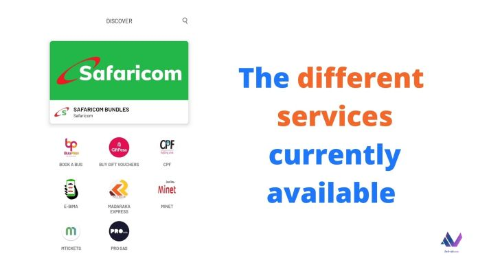 The New M-Pesa App shows us Safaricom's Ambitious Plan