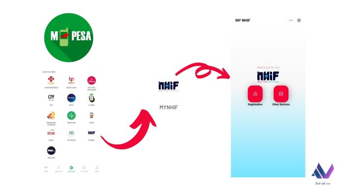 NHIF now accessible on the New M-Pesa App