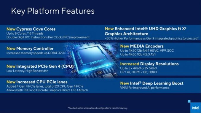Important capabilities of Intel 11th and 12th generation processors