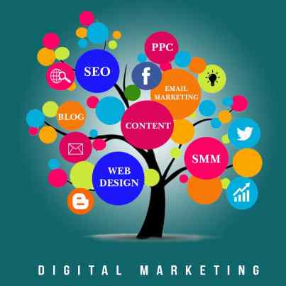 Digital Marketing in Lahore