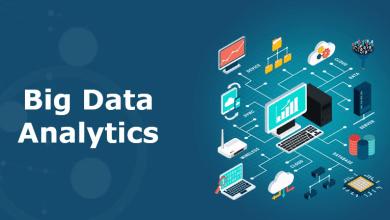 Photo of big data analytics 2021