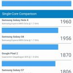 Geekbench 4 - Comparativo Single Core - OnePlus 6
