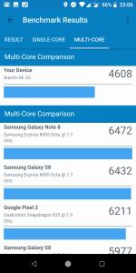 Xiaomi Mi A2 - GeekBench 4 - multi-core