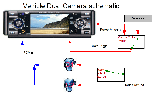 dual car radio wiring diagram spring architecture installing two cameras in one vehicle rear view with display implementation