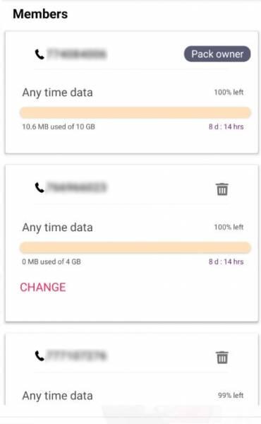 Members Shared Data