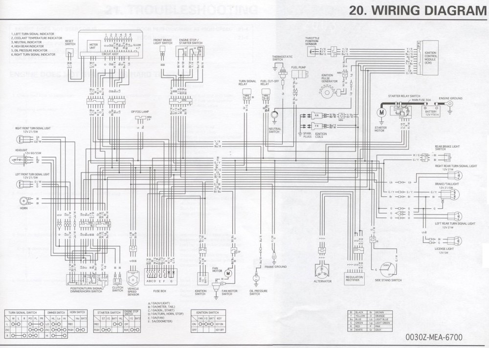 medium resolution of motorcycle wire schematics bareass choppers motorcycle tech pageshonda vtx 1300 wiring diagram 10
