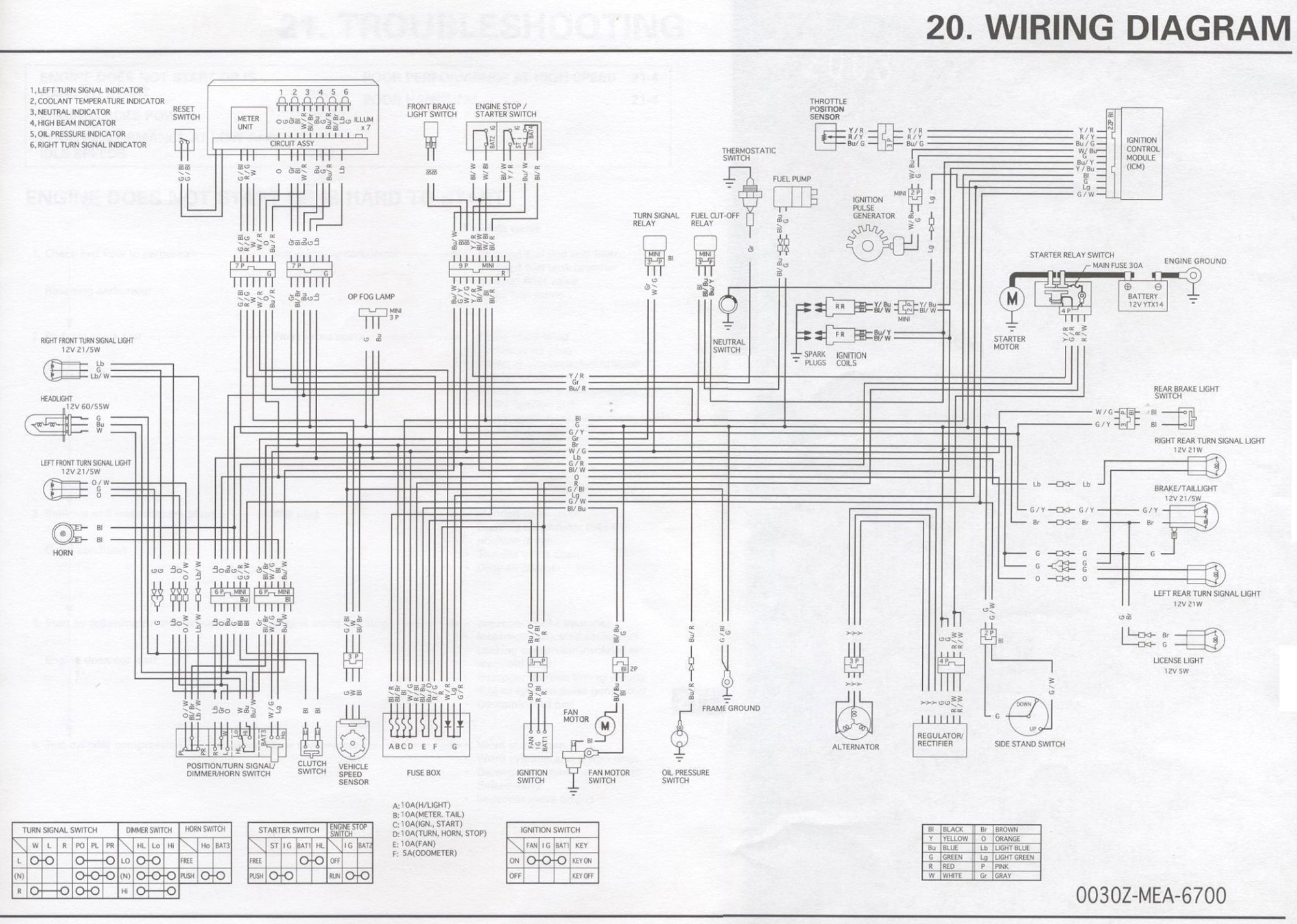 hight resolution of motorcycle wire schematics bareass choppers motorcycle tech pageshonda vtx 1300 wiring diagram 10