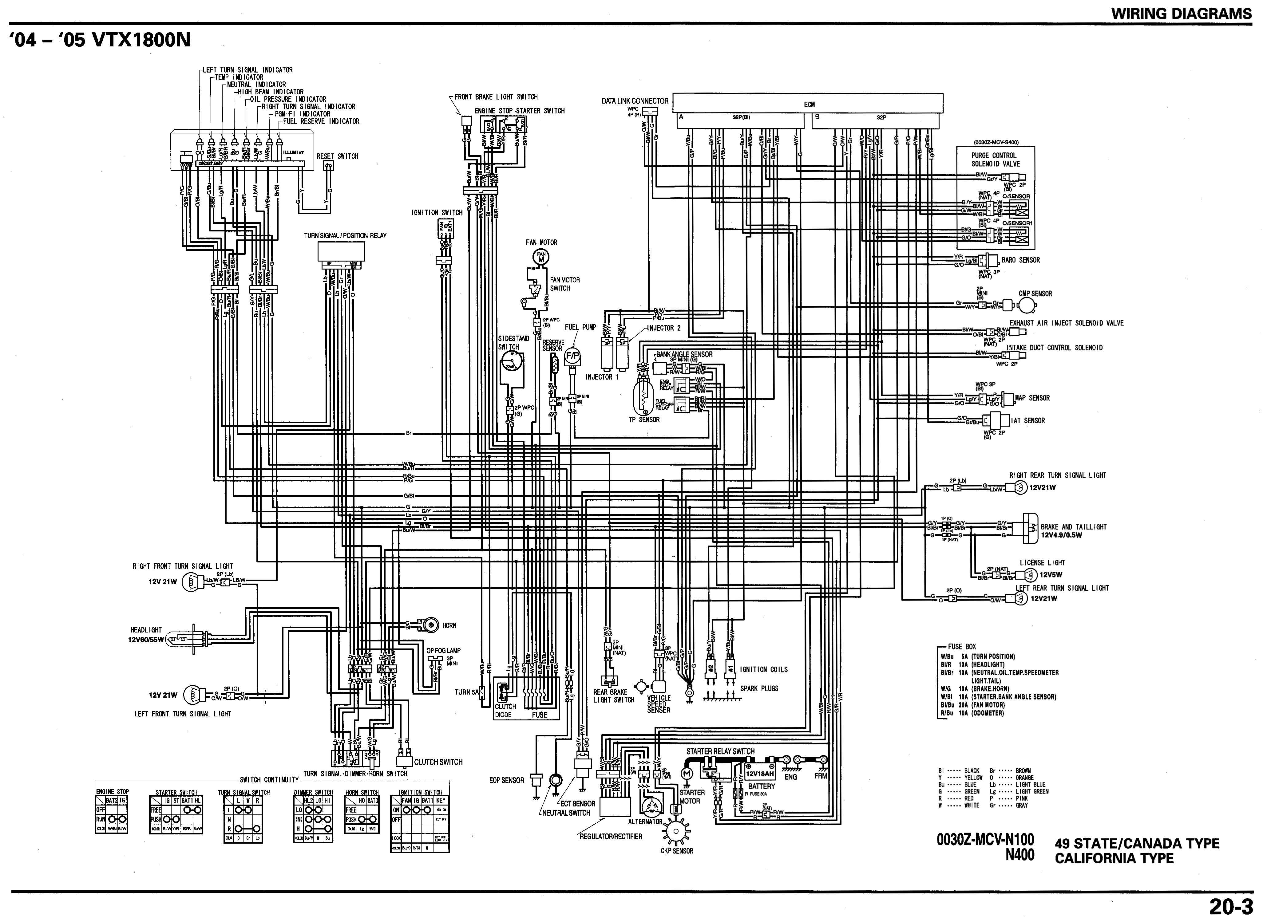 2014 victory cross country wiring diagram