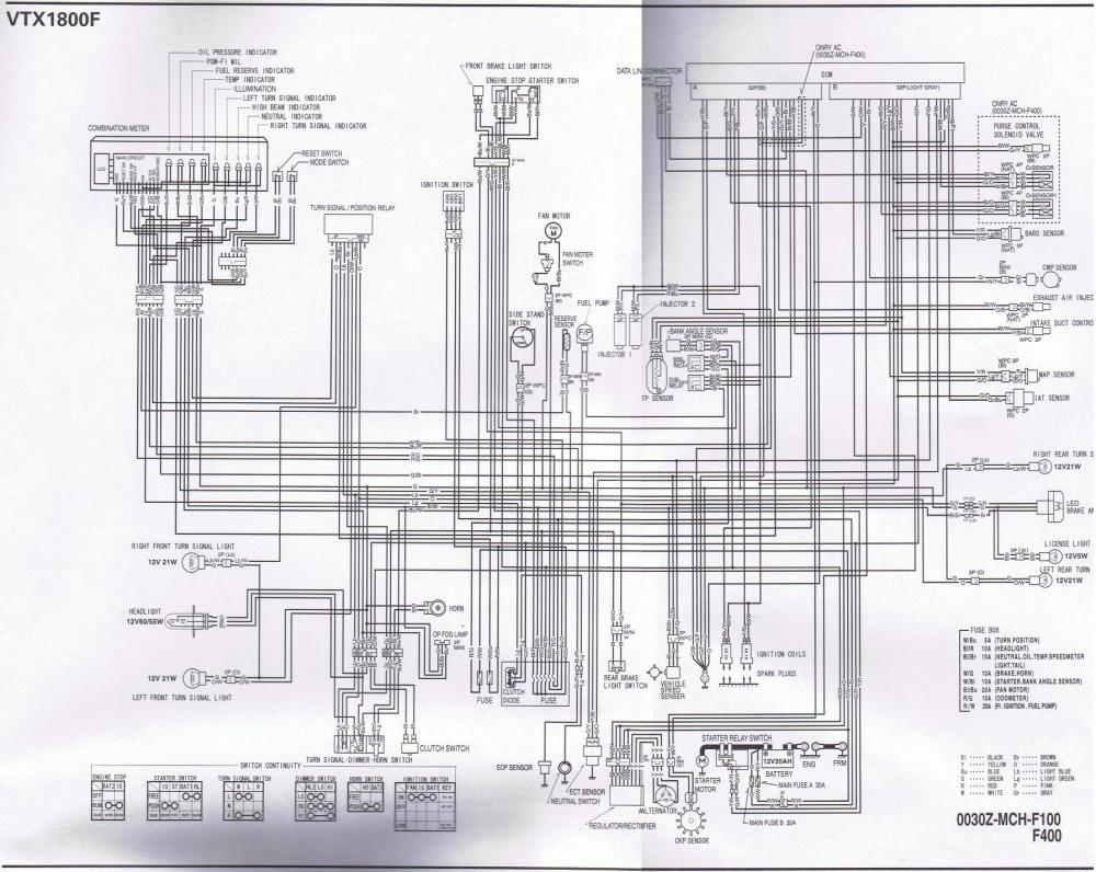 medium resolution of victory wiring diagram wiring diagram megavictory wiring diagram wiring diagram go victory hammer wiring diagram 2006