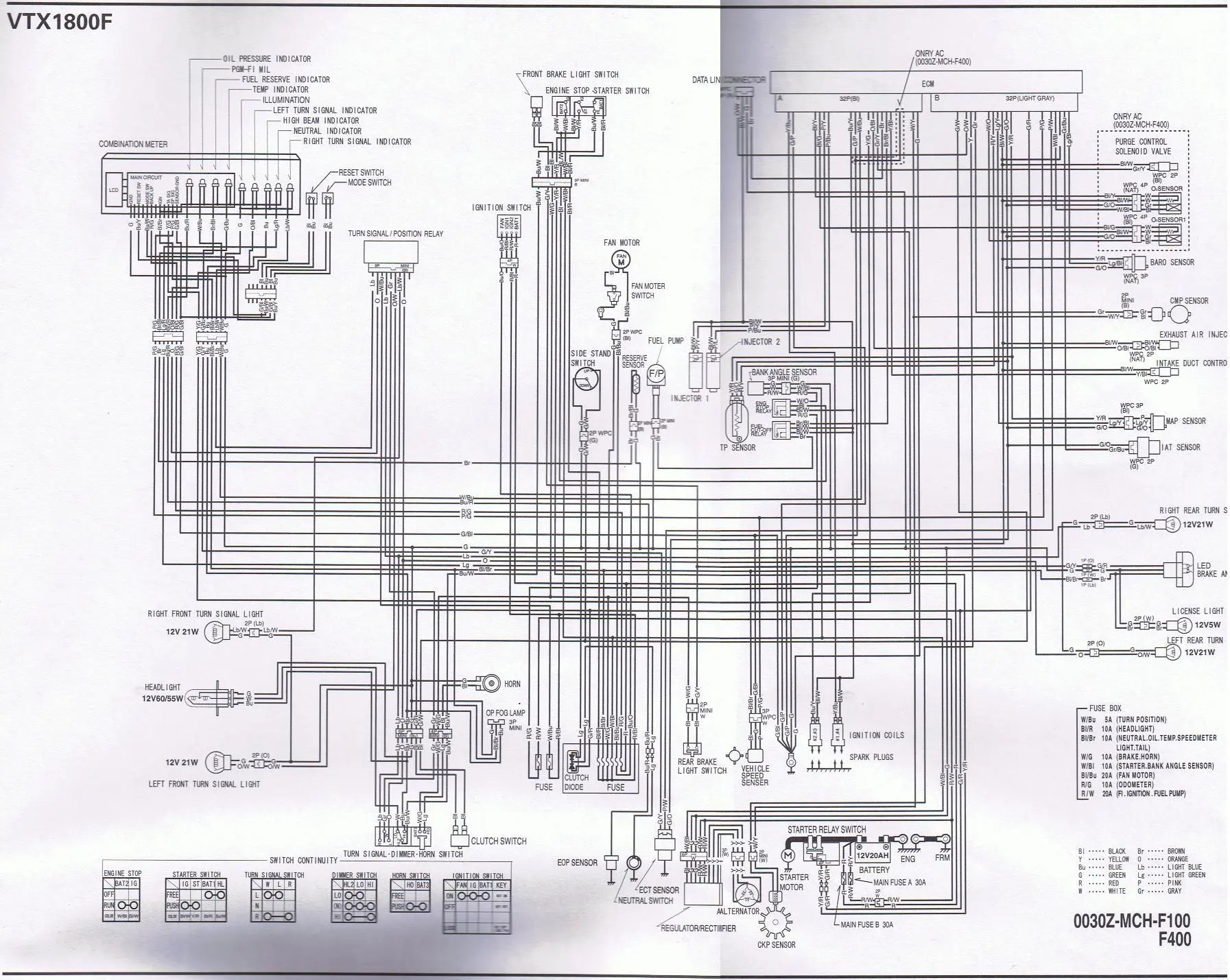 hight resolution of victory wiring diagram wiring diagram megavictory wiring diagram wiring diagram go victory hammer wiring diagram 2006