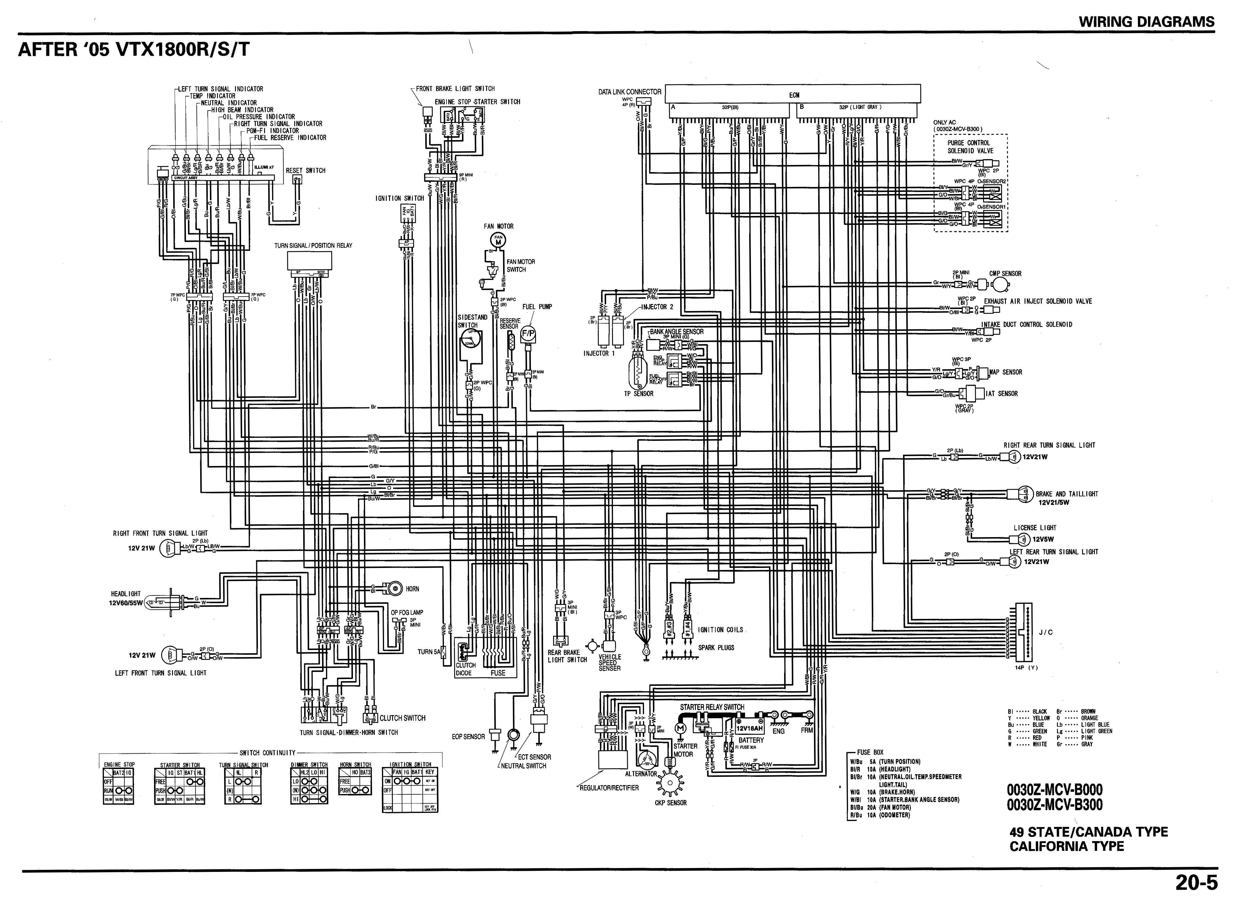 Vtx 1300 Wiring Diagram : 23 Wiring Diagram Images