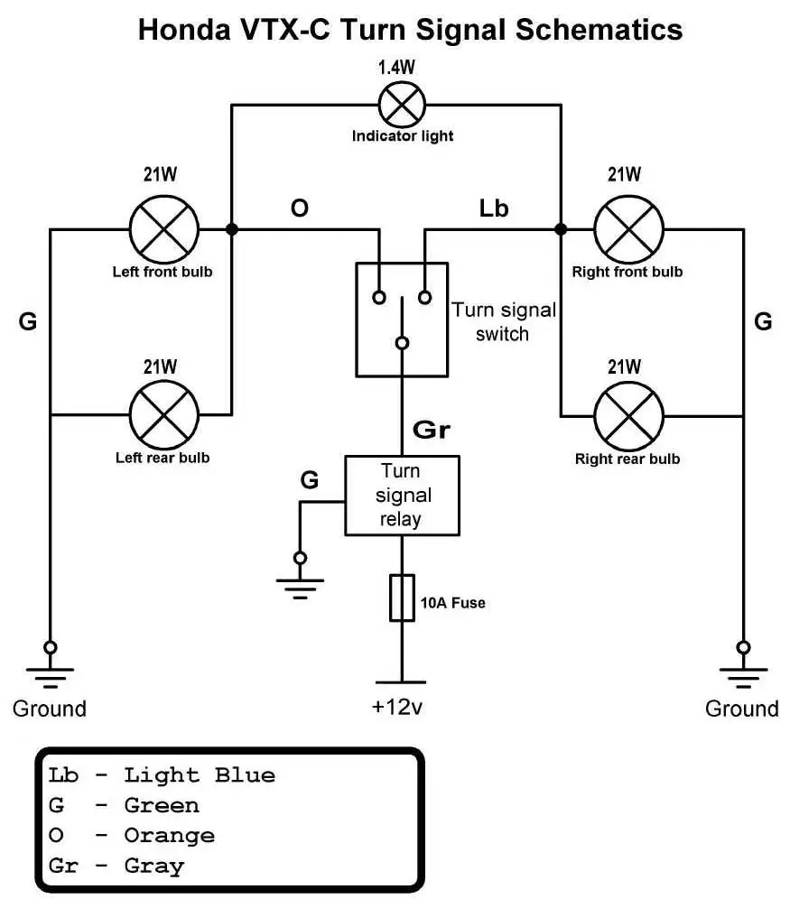 medium resolution of led turn signal wire diagram simple wiring schema stop light blinker 2012 honda turn signal wiring