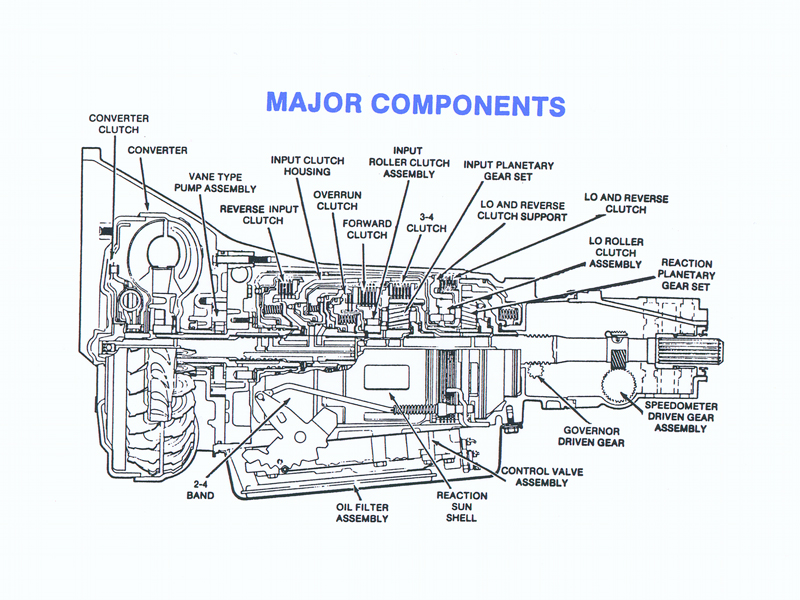 Vw Jetta Automatic Transmission Diagrams, Vw, Free Engine