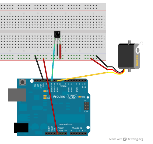 small resolution of hardware set up for ir servo control demo