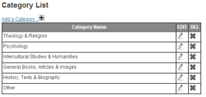 category_list