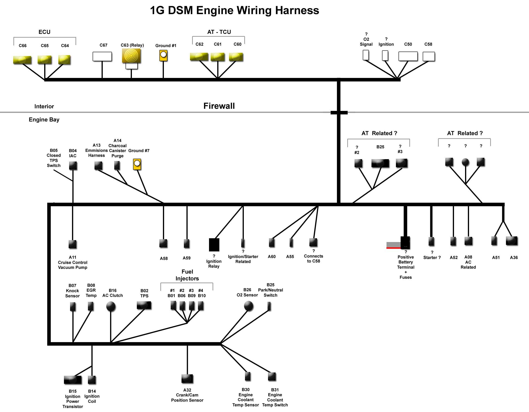 1Gb DSM 4G63 Turbo Wiring Harness Diagram