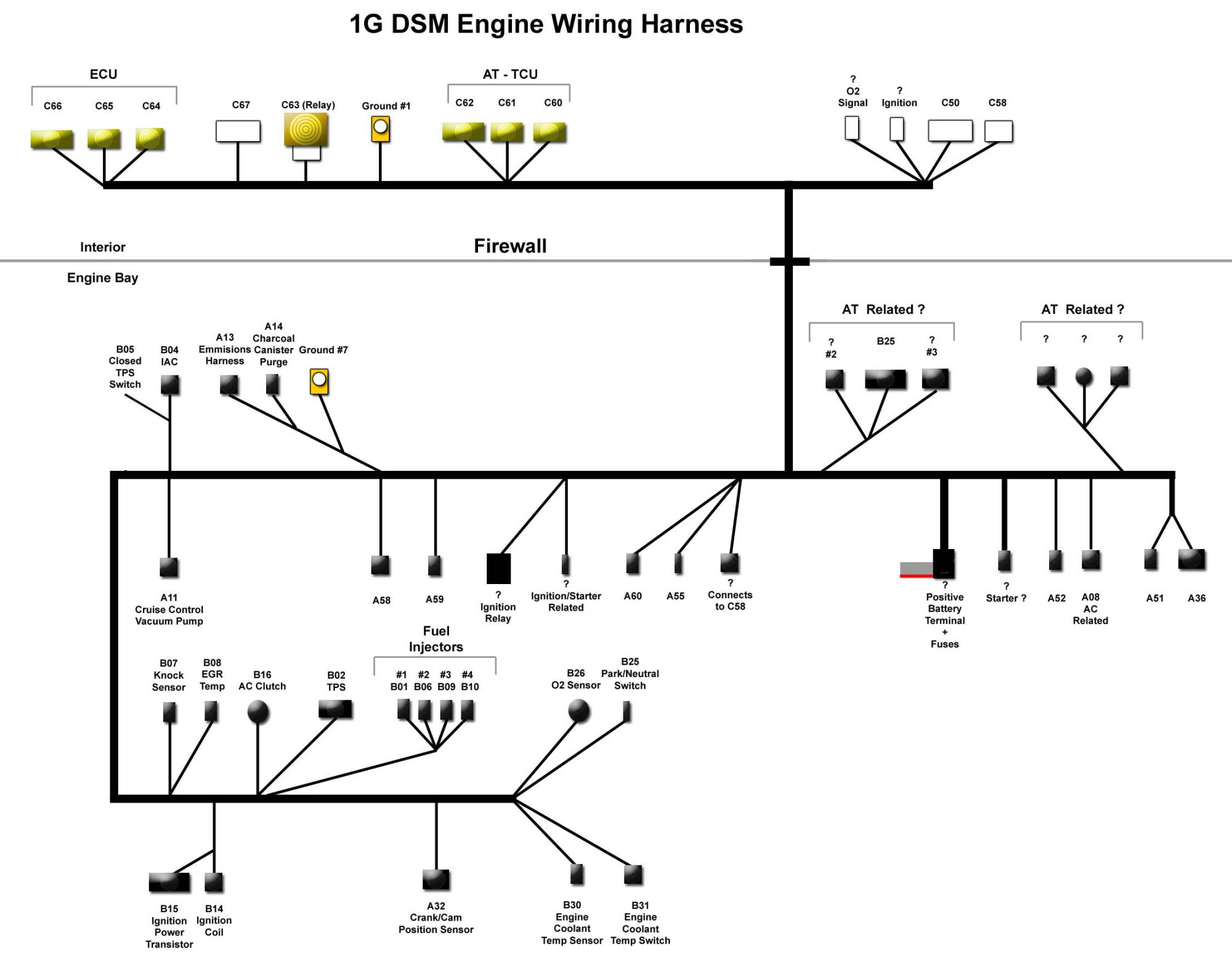hight resolution of 1gb dsm 4g63 turbo wiring harness diagram 4g63 turbo engine diagram mitsubishi 4g63 engine diagram