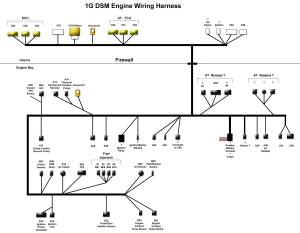 1Gb DSM 4G63 Turbo Wiring Harness Diagram