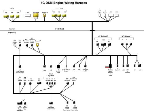 small resolution of 1gb dsm 4g63 turbo wiring harness diagram 4g63 turbo engine diagram mitsubishi 4g63 engine diagram
