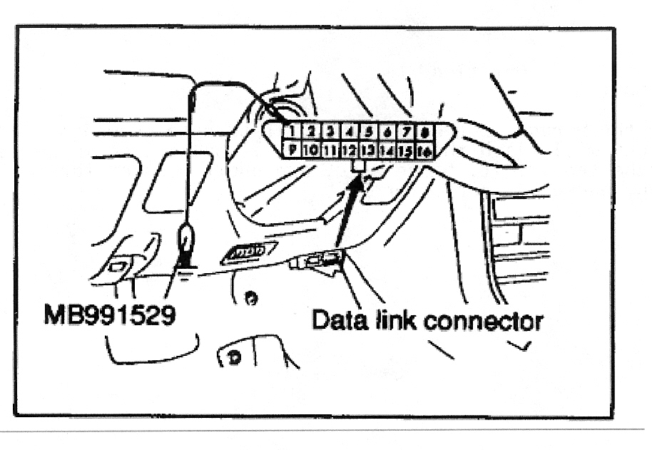 fuse box diagram mitsubishi lancer 1994