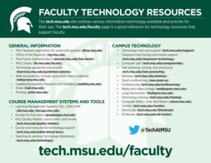 Faculty Technology Guide