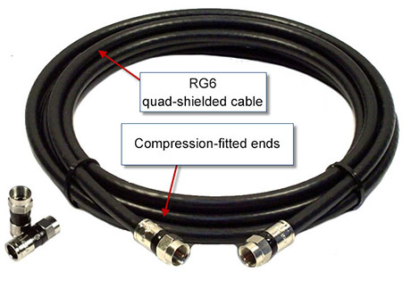An example of a coax cable