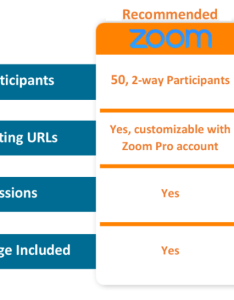Online meetings and conferences also comparing zoom skype for business university it rh techchester