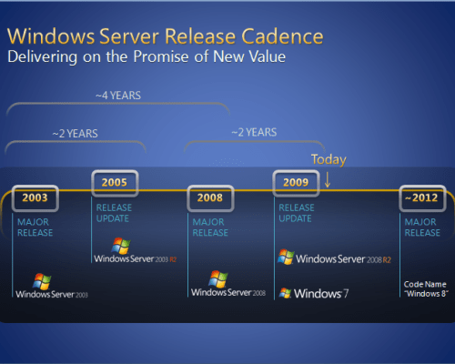 windows8_roadmap