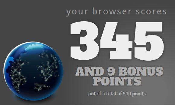 Firefox 14 HTML5 Test Score