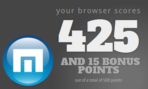 Maxthon 3.3.7 HTML5 Test Score