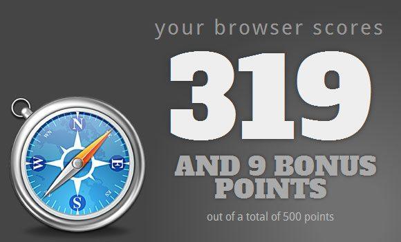 Safari 5 HTML5 Test Score