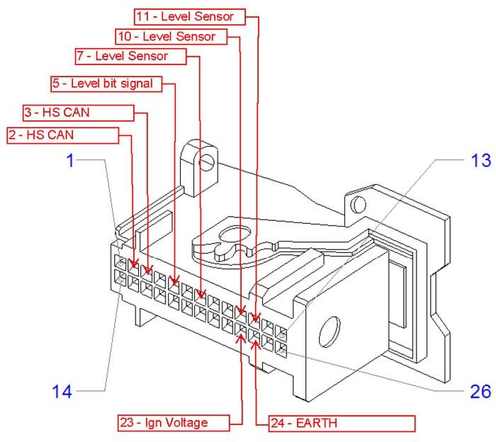 vauxhall vectra b wiring diagram 2007 honda civic alternator headlight free for you insignia schematics rh 10 19 6 jacqueline helm de c basic