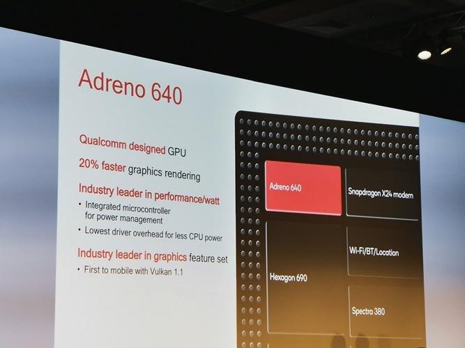 Adreno 640 Mobile Processor