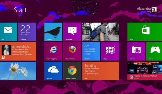 windows 8 os has an interesting metro UI