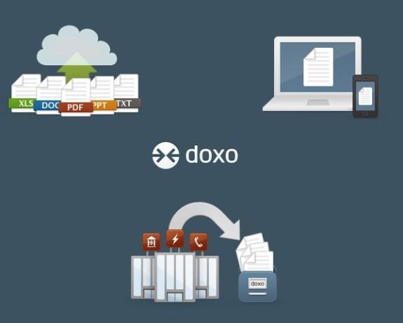 doxo-Paperless-Billing