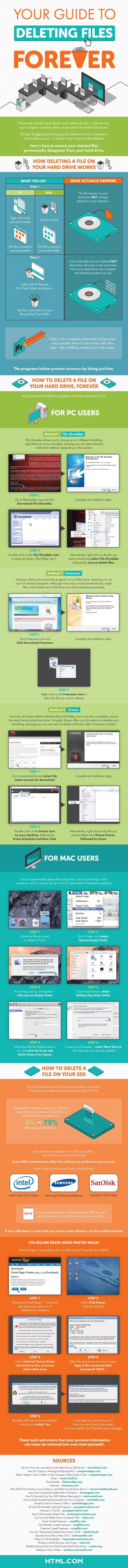 deleting-files-forever-infographic