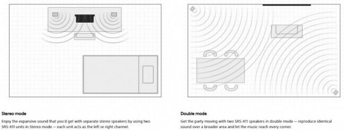 Sony Portable Wireless Speakers Room Setup Technical Drawing