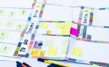 Kanban Board Lean Agile Scrum Dev DevOps Coding Microsoft Planner Sticky Notes Postits