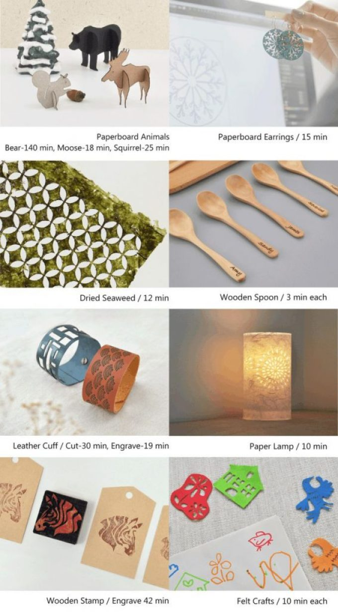 Cubiio Examples