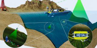 How Autonomous Robot SeaClear Cleans the Ocean Floor