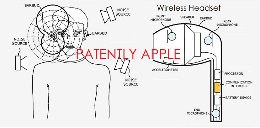 diagram of apple earbuds