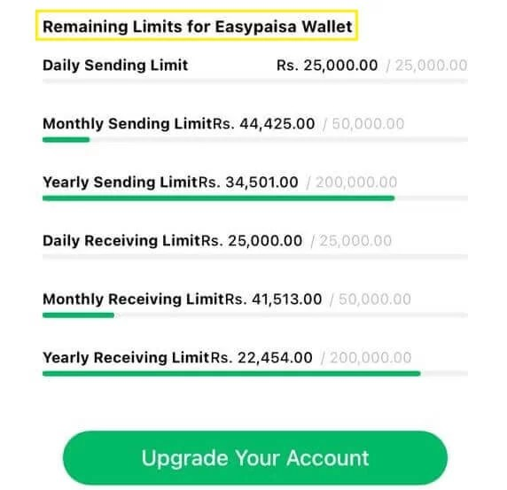 limited amount from my EasyPaisa account