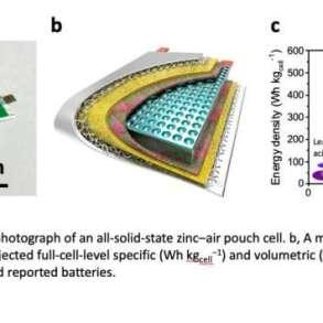 Researchers create new zinc-air pouch cells