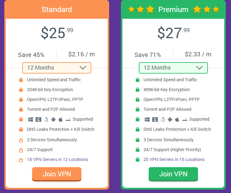 pricing details