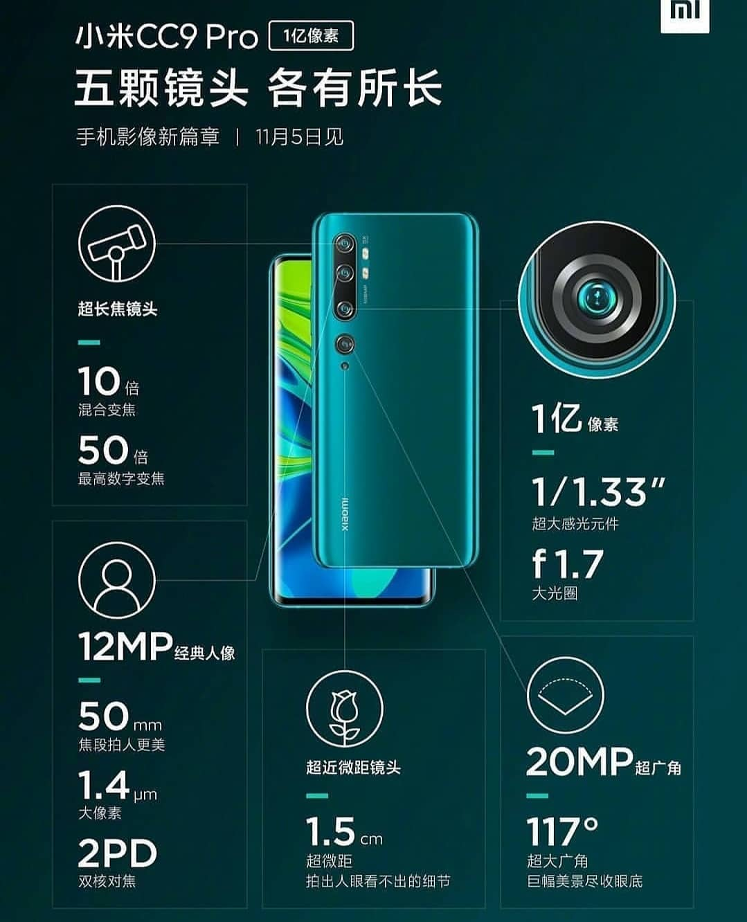 Xiaomi Mi CC9 Pro smartphone with 108MP Penta-Camera, 5260mAh battery launched