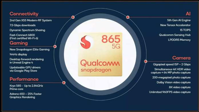 Snapdragon 865 Chip