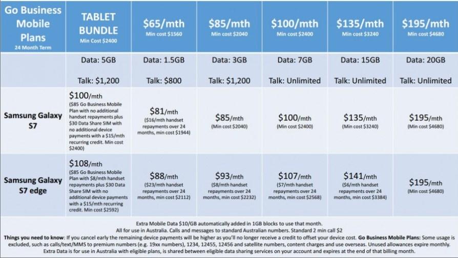 Telstra S7 Plans2