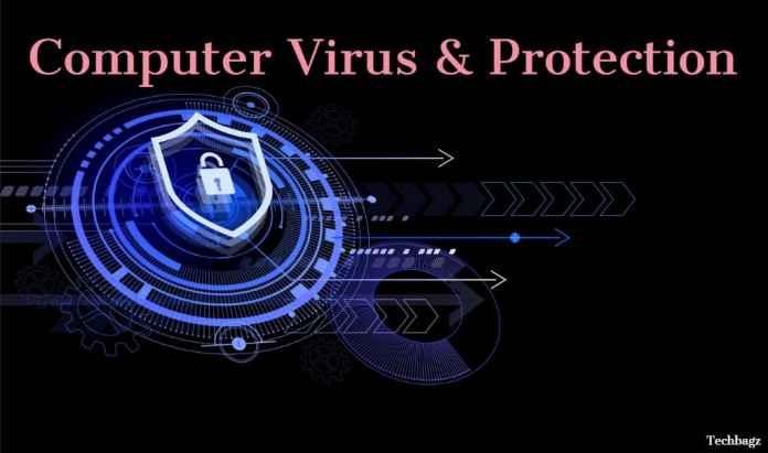 Computer Virus क्या हैं